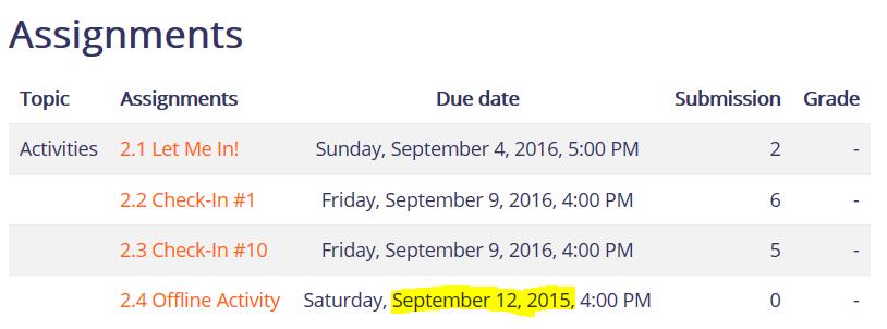 Assignment dates