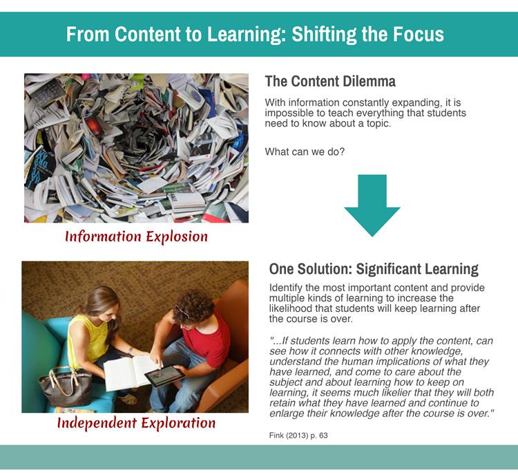 Integrated Course Design Intro